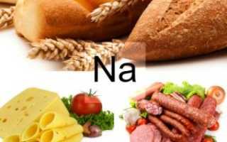 В каких продуктах есть необходимый для организма натрий?
