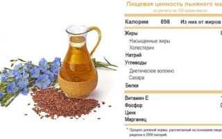 Всё о полезных свойствах льняного масла