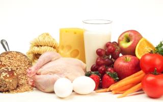 Буч диета для похудения