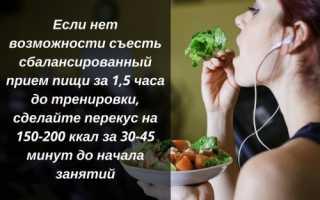 Эффективные упражнения для всего тела для похудения
