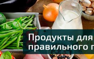 Список продуктов, предназначенных для правильного питания