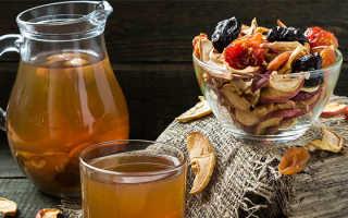 Вкусный и полезный компот из домашних сухофруктов