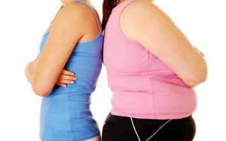 Расчет потребления калорий для похудения