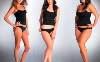 Белковая диета для набора веса для женщин