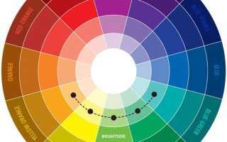 Как правильно подбирать и сочетать цвета в одежде