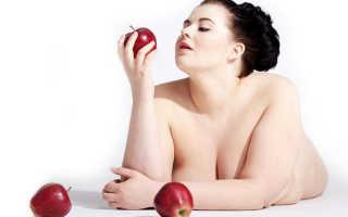 Продукты жиросжигатели для похудения женщин